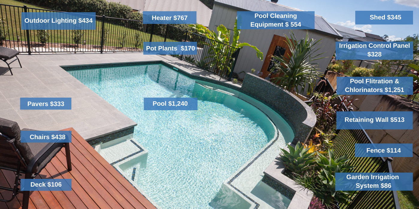depreciation deductions for a pool